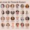 Kieslijst D66